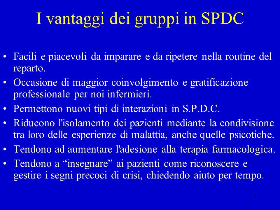 I vantaggi dei gruppi in SPDC