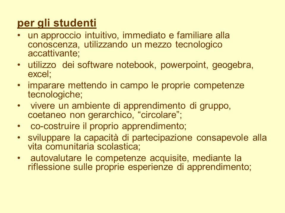 per gli studenti un approccio intuitivo, immediato e familiare alla conoscenza, utilizzando un mezzo tecnologico accattivante;