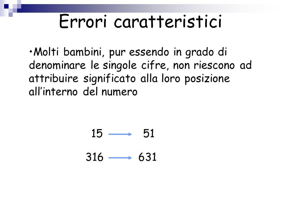 Errori caratteristici