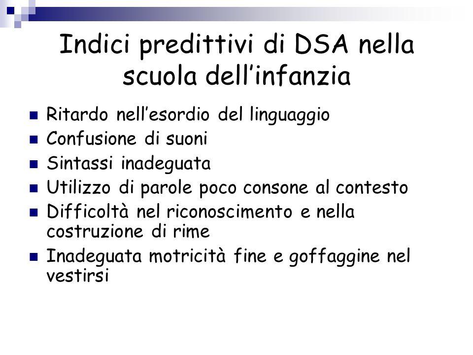 Indici predittivi di DSA nella scuola dell'infanzia