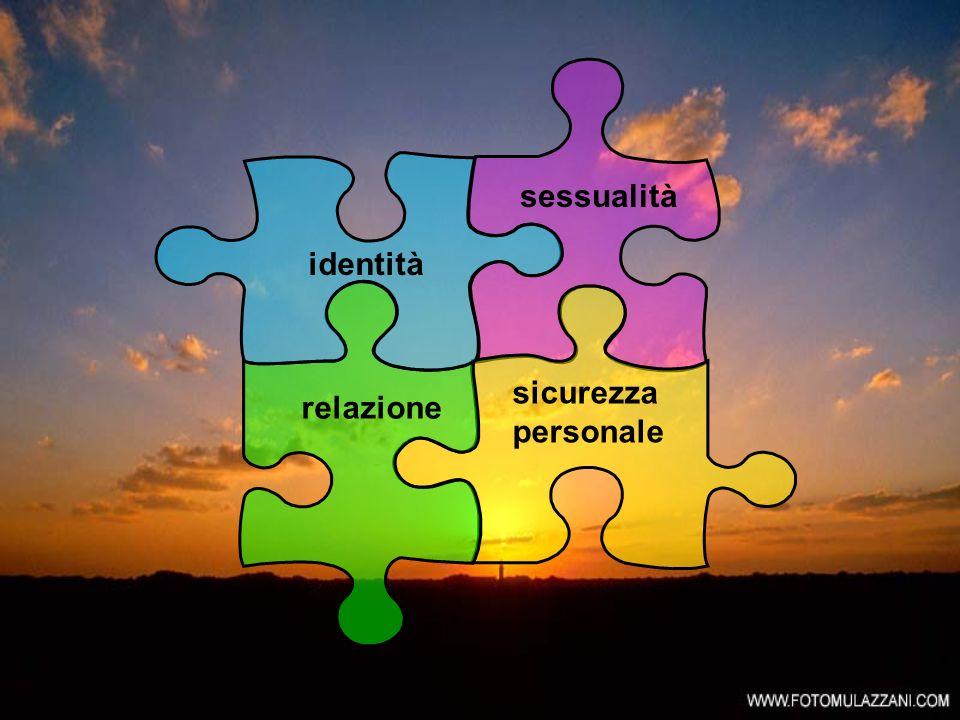 sessualità identità sicurezza personale relazione