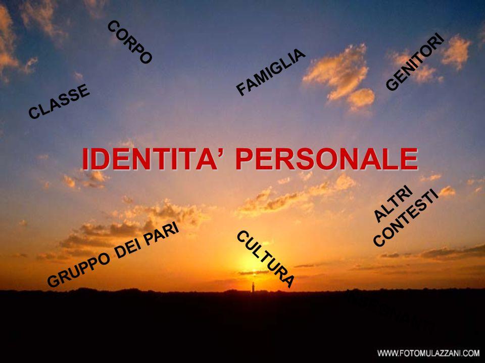 IDENTITA' PERSONALE CORPO GENITORI FAMIGLIA CLASSE ALTRI CONTESTI