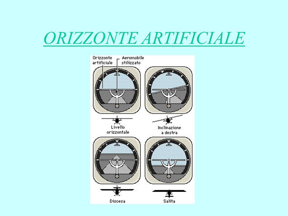ORIZZONTE ARTIFICIALE