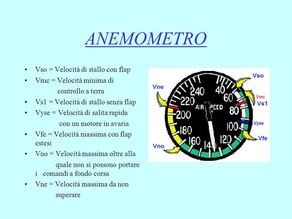 ANEMOMETRO Vso = Velocità di stallo con flap Vmc = Velocità minima di
