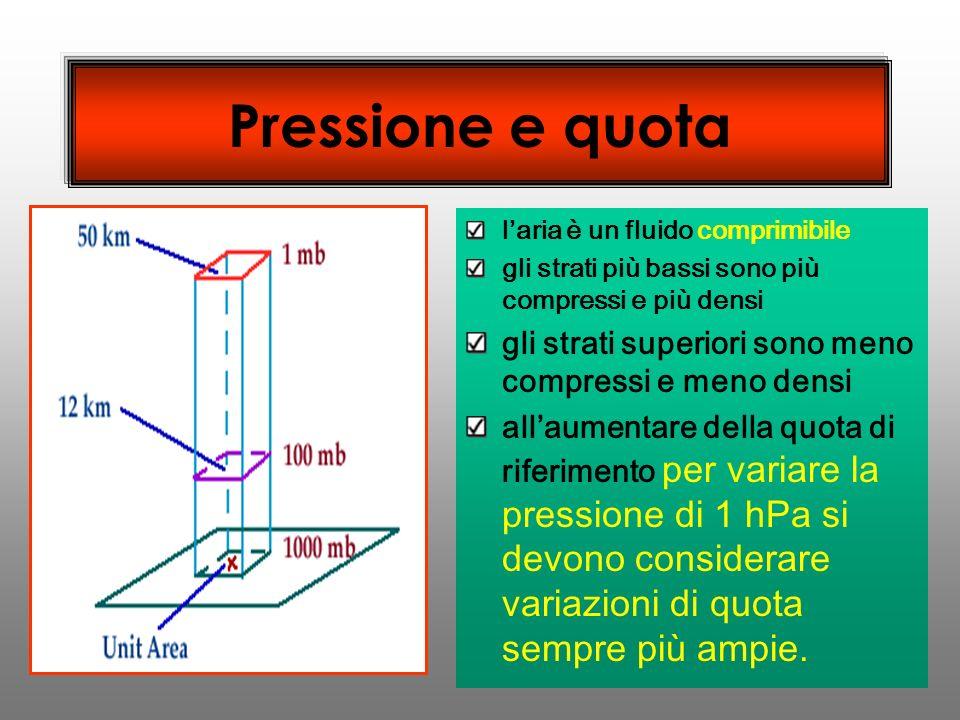 Pressione e quota l'aria è un fluido comprimibile. gli strati più bassi sono più compressi e più densi.