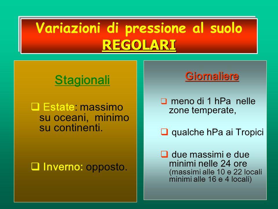 Variazioni di pressione al suolo REGOLARI