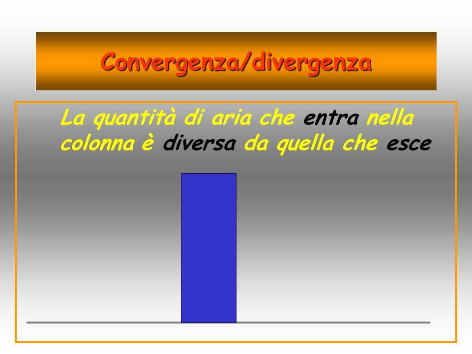 Convergenza/divergenza