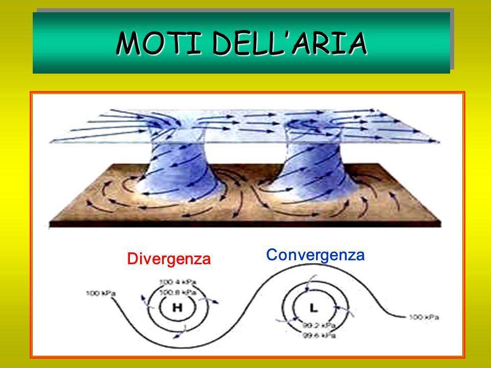 MOTI DELL'ARIA Convergenza Divergenza