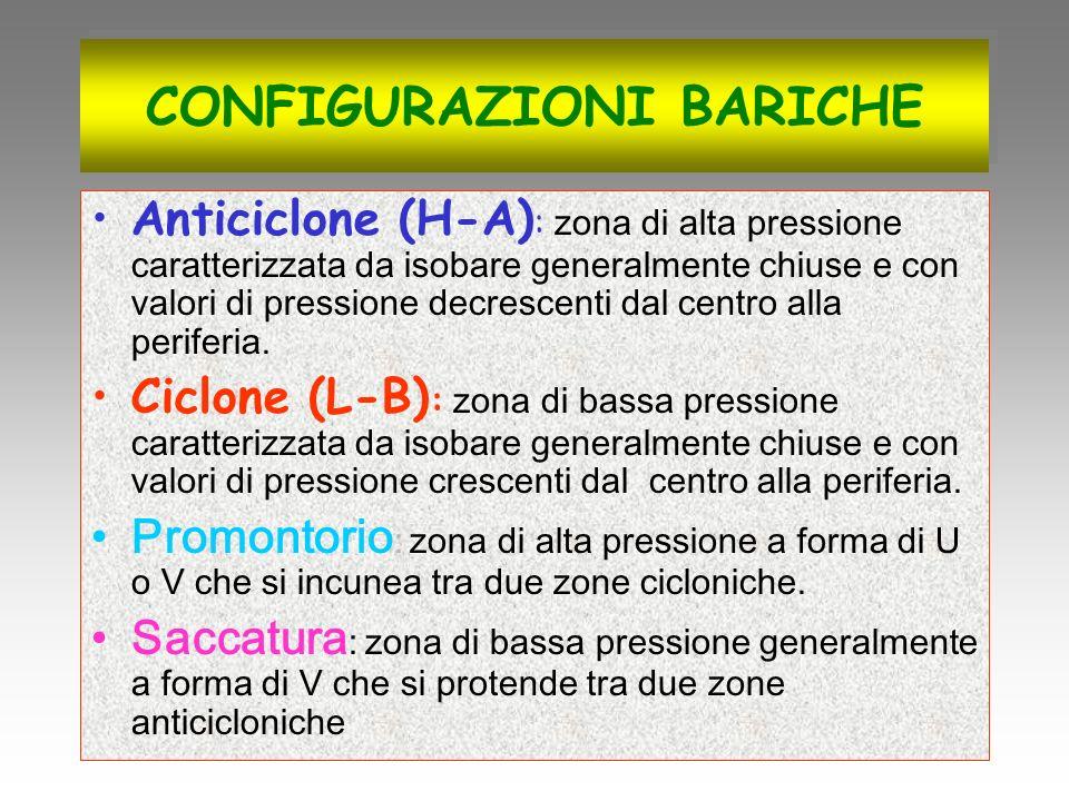 CONFIGURAZIONI BARICHE
