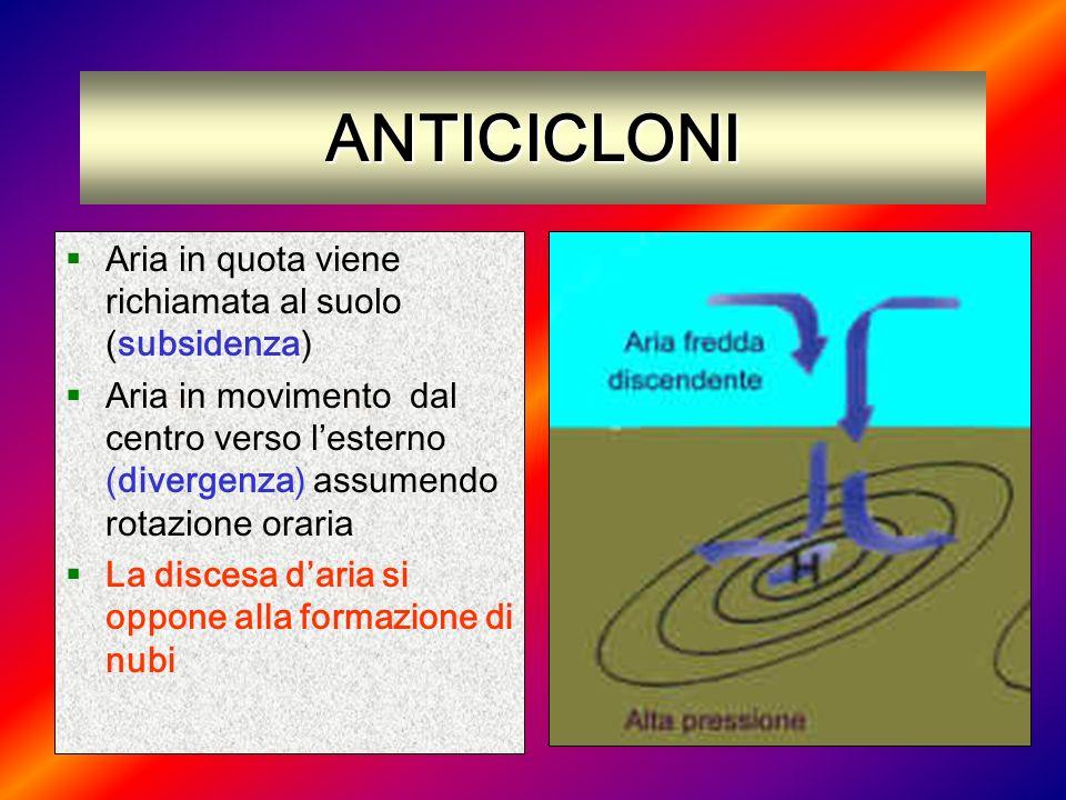 ANTICICLONI Aria in quota viene richiamata al suolo (subsidenza)