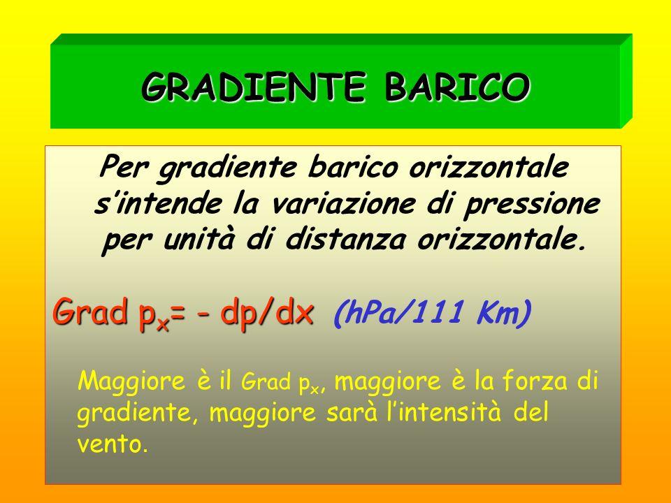GRADIENTE BARICO Grad px= - dp/dx (hPa/111 Km)