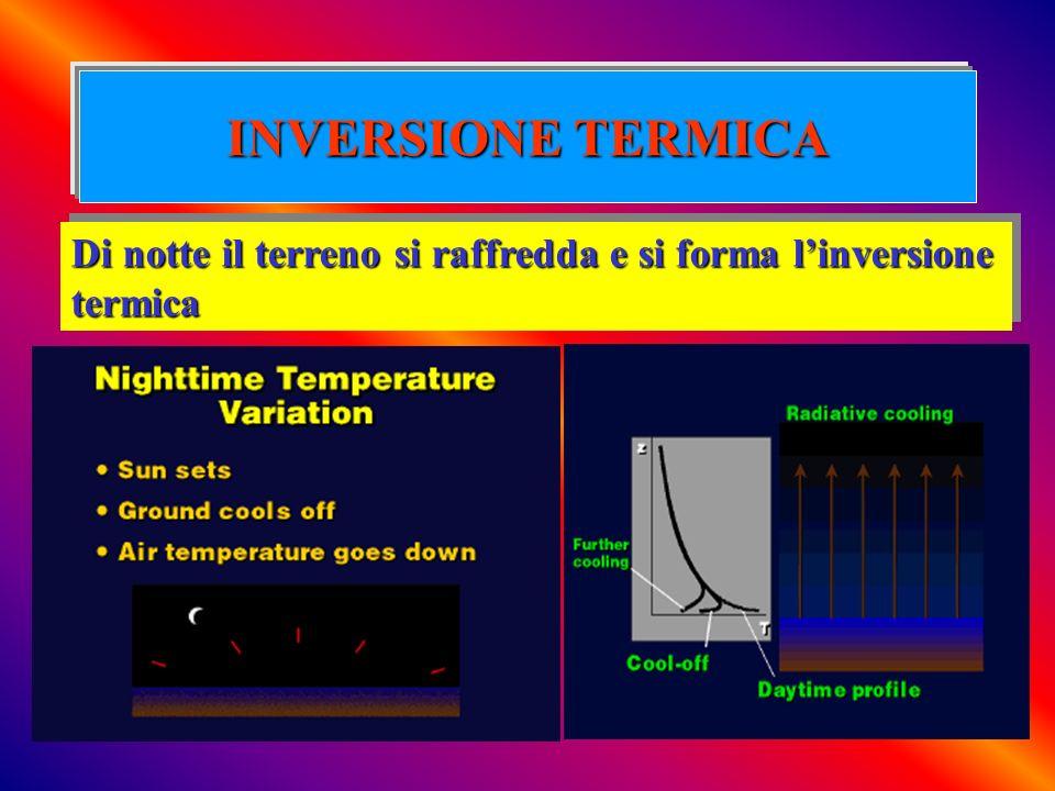 INVERSIONE TERMICA Di notte il terreno si raffredda e si forma l'inversione termica