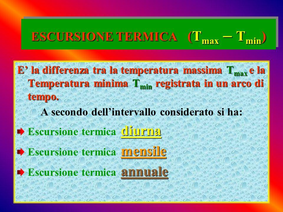 ESCURSIONE TERMICA (Tmax – Tmin)