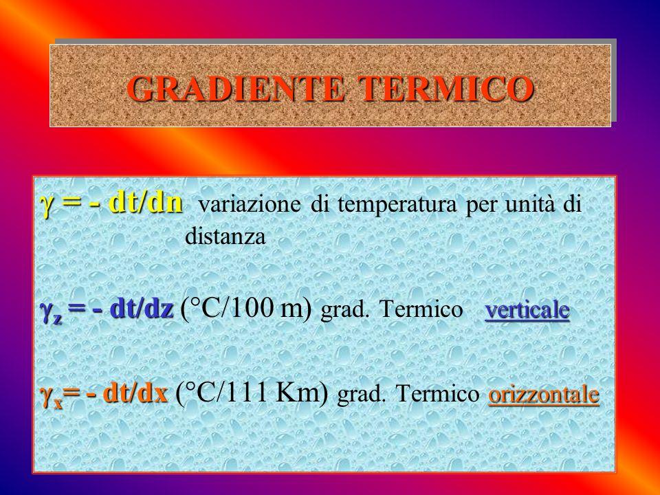 GRADIENTE TERMICO  = - dt/dn variazione di temperatura per unità di distanza. z = - dt/dz (°C/100 m) grad. Termico verticale.