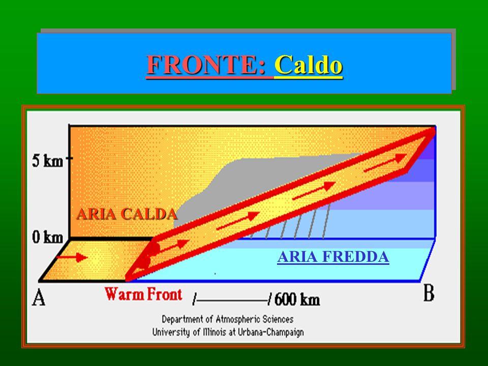 FRONTE: Caldo ARIA CALDA ARIA FREDDA