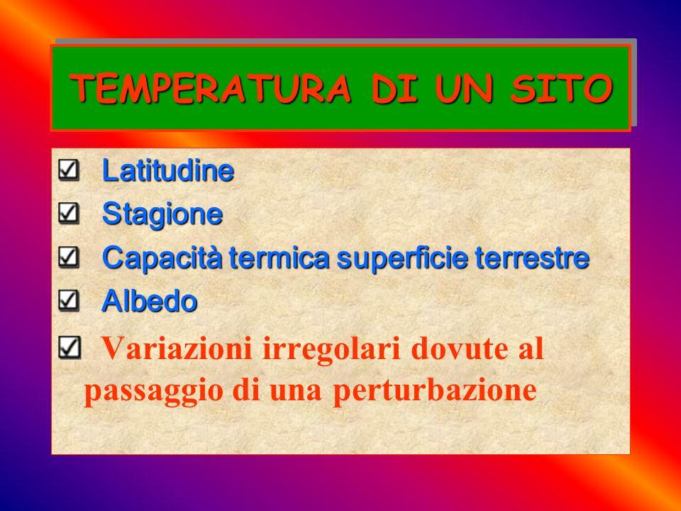 TEMPERATURA DI UN SITO Latitudine. Stagione. Capacità termica superficie terrestre. Albedo.