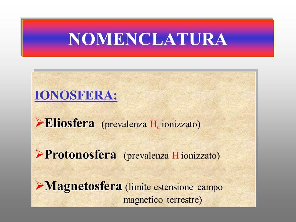 NOMENCLATURA IONOSFERA: Eliosfera (prevalenza He ionizzato)