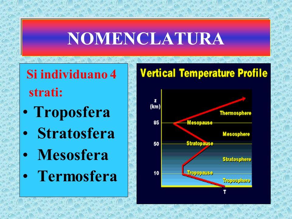 NOMENCLATURA Si individuano 4 Troposfera Stratosfera Mesosfera