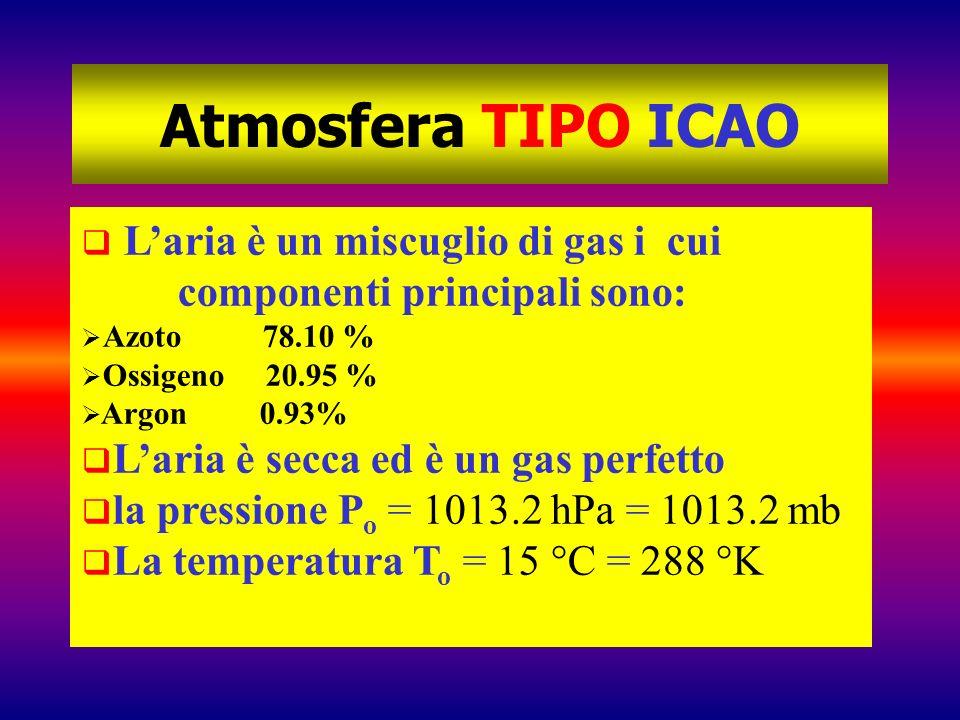 Atmosfera TIPO ICAO L'aria è un miscuglio di gas i cui componenti principali sono: Azoto 78.10 %