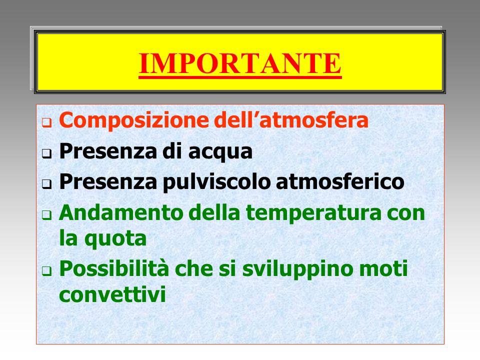 IMPORTANTE Composizione dell'atmosfera Presenza di acqua