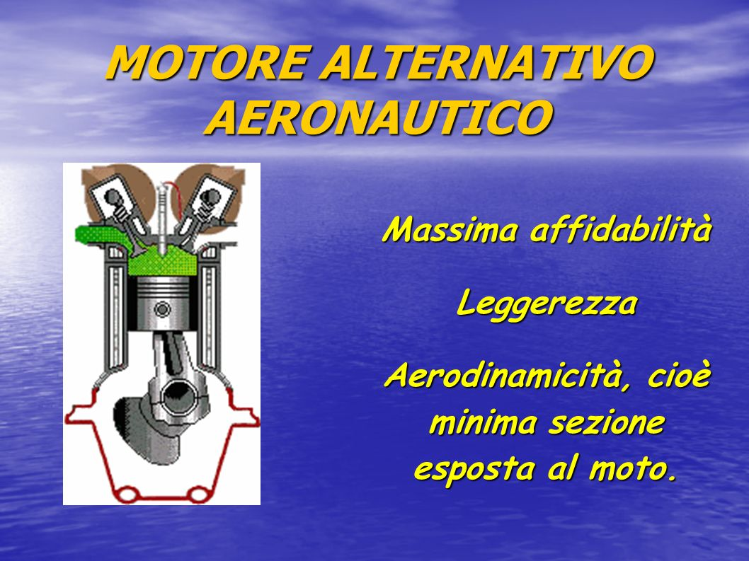 MOTORE ALTERNATIVO AERONAUTICO