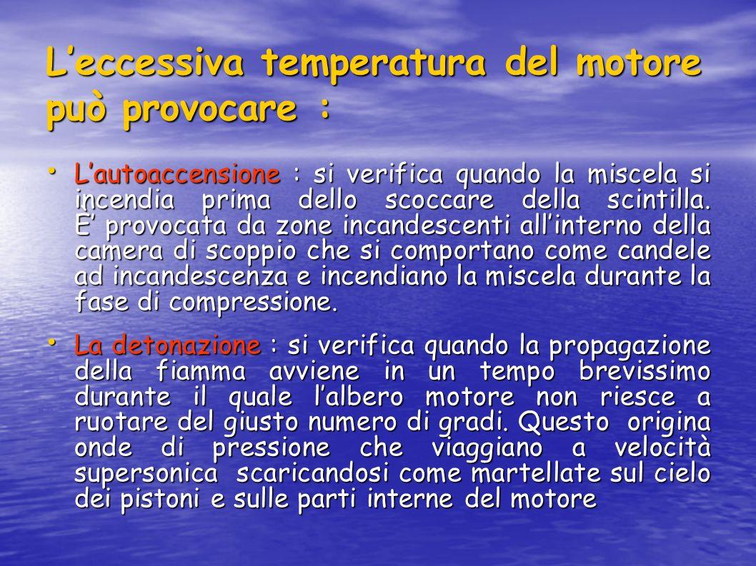 L'eccessiva temperatura del motore può provocare :