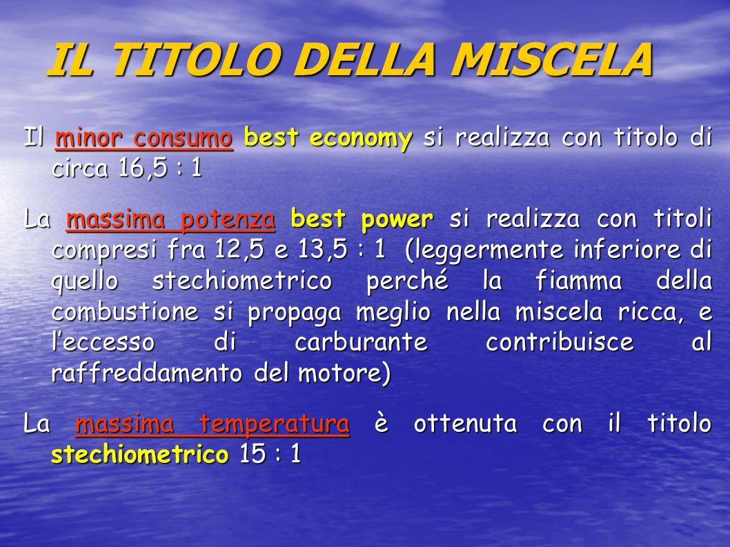 IL TITOLO DELLA MISCELA