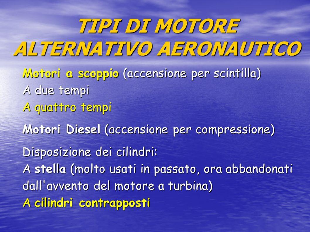 TIPI DI MOTORE ALTERNATIVO AERONAUTICO
