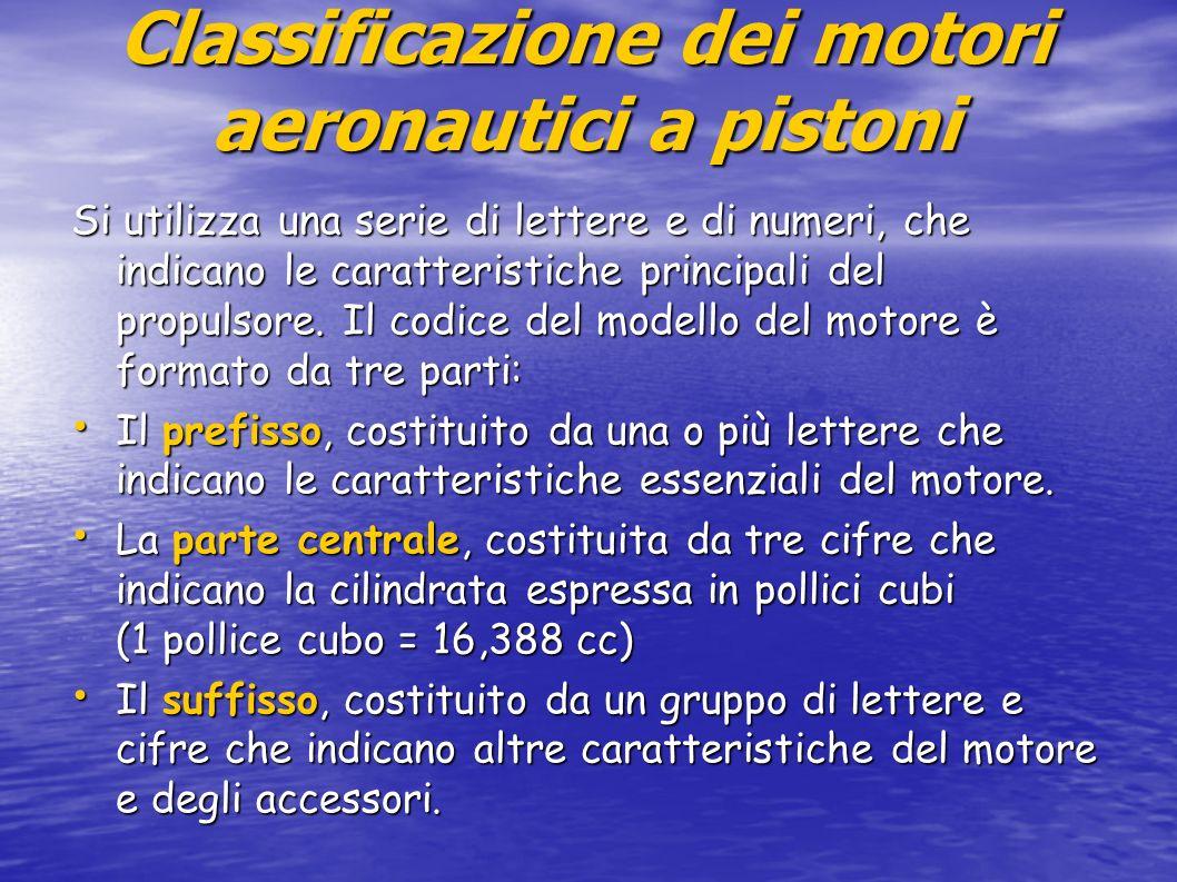 Classificazione dei motori aeronautici a pistoni