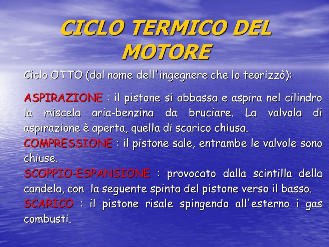 CICLO TERMICO DEL MOTORE