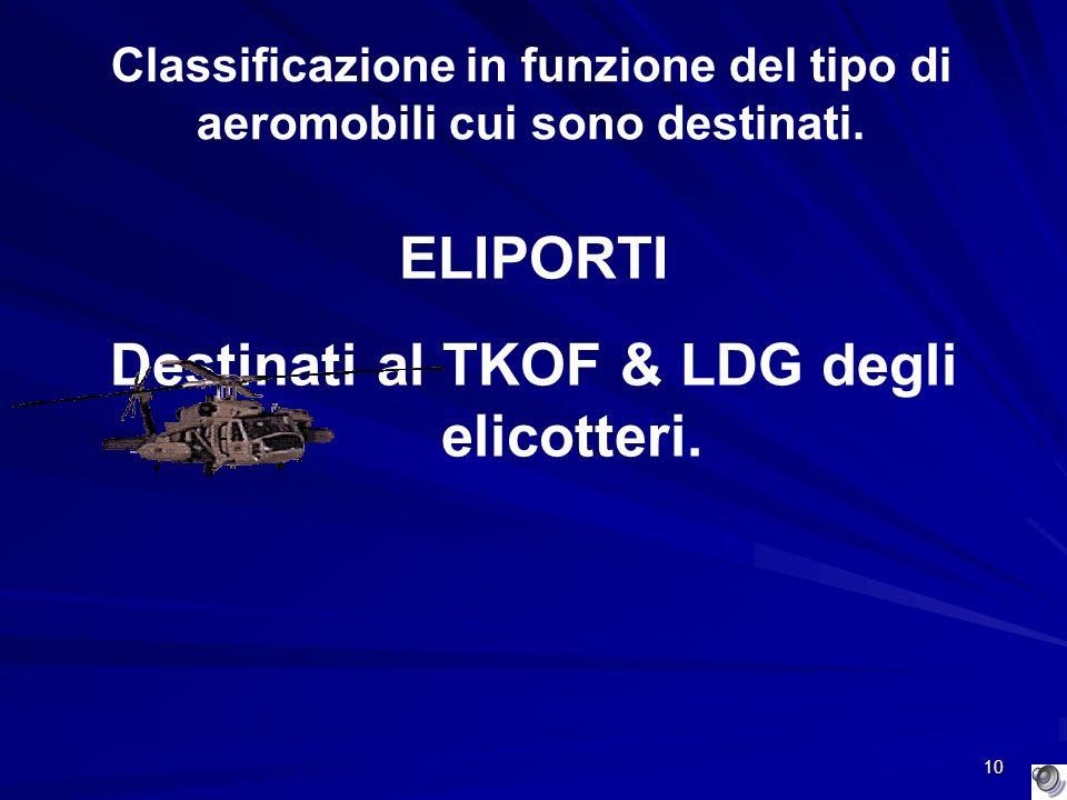ELIPORTI Destinati al TKOF & LDG degli elicotteri.
