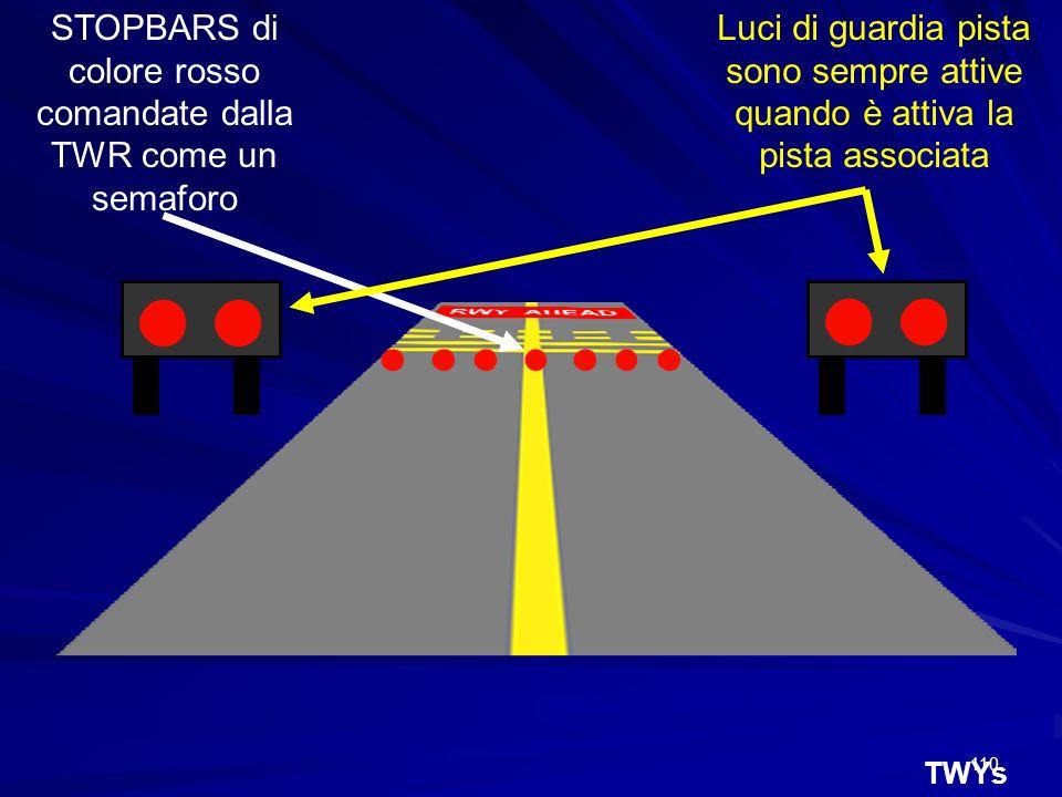 STOPBARS di colore rosso comandate dalla TWR come un semaforo