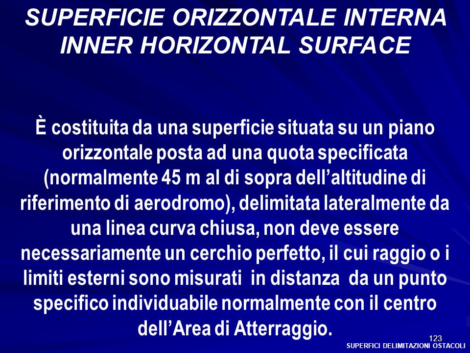 SUPERFICIE ORIZZONTALE INTERNA INNER HORIZONTAL SURFACE