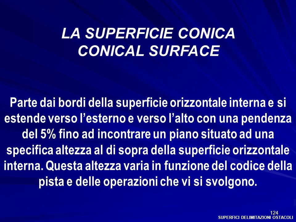 LA SUPERFICIE CONICA CONICAL SURFACE