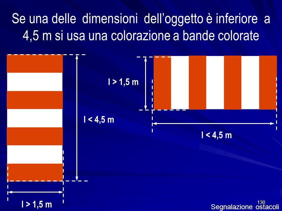 Se una delle dimensioni dell'oggetto è inferiore a 4,5 m si usa una colorazione a bande colorate