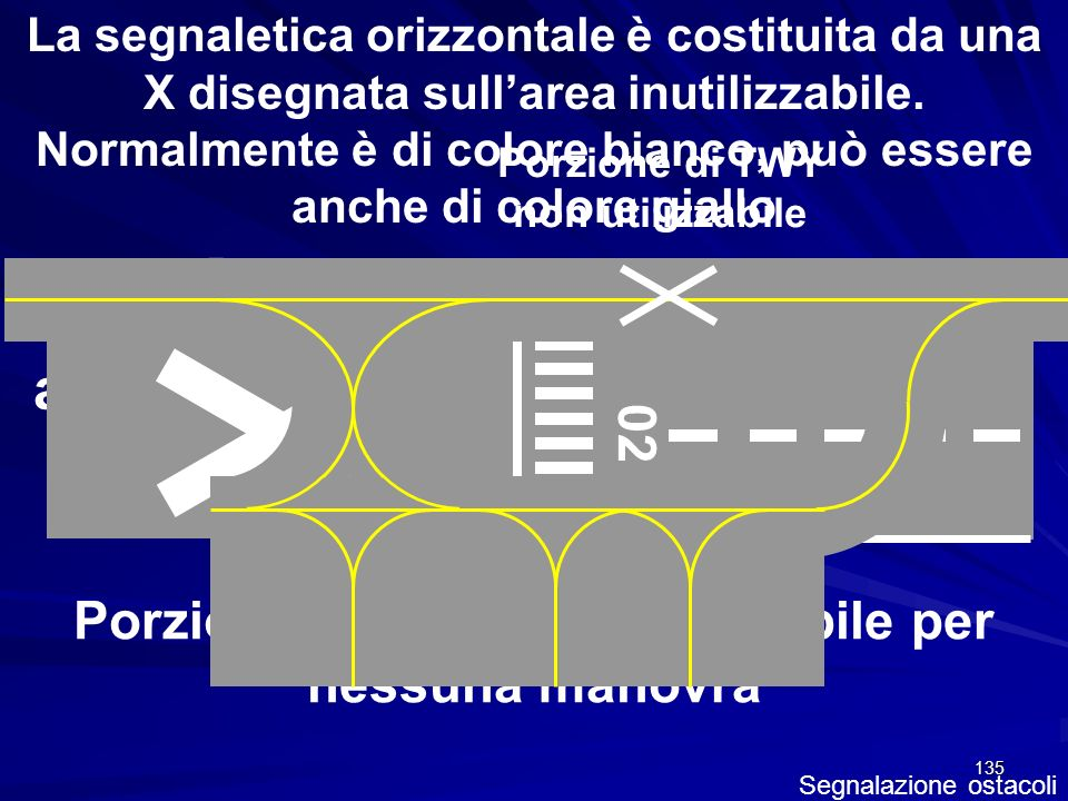 La segnaletica orizzontale è costituita da una X disegnata sull'area inutilizzabile. Normalmente è di colore bianco, può essere anche di colore giallo