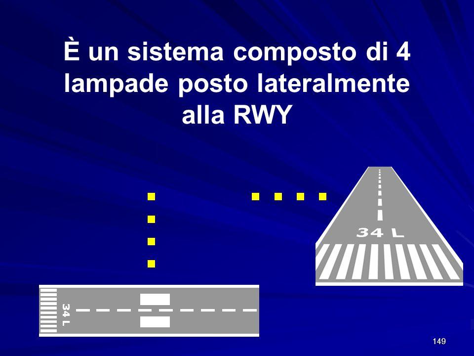 È un sistema composto di 4 lampade posto lateralmente alla RWY