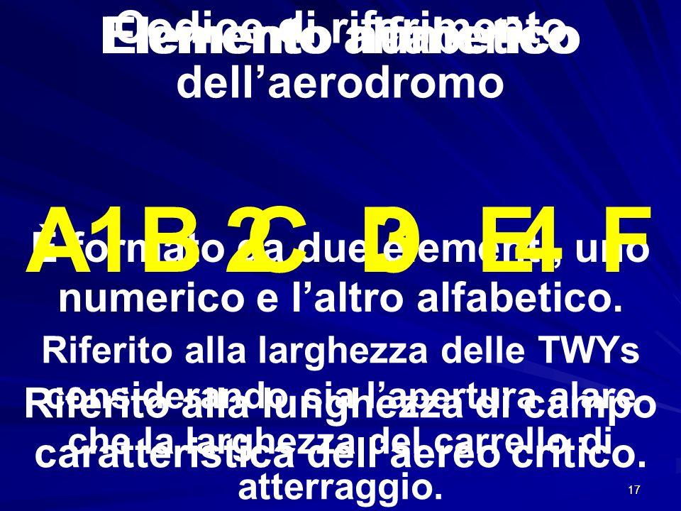 A 1 B 2 C D 3 E 4 F Elemento alfabetico Elemento numerico