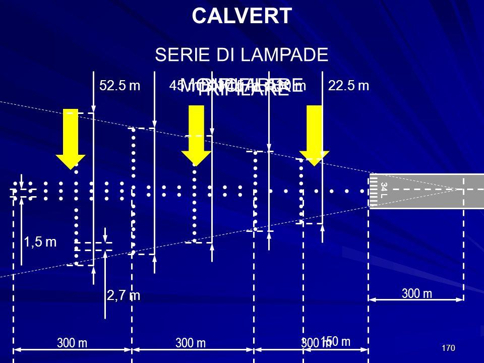 CALVERT SERIE DI LAMPADE MONOFILARE BIFILARE TRIFILARE 52.5 m 45 m