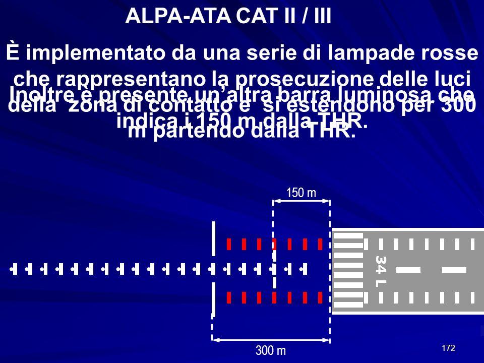 ALPA-ATA CAT II / III