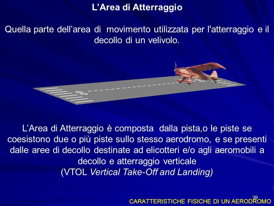 CARATTERISTICHE FISICHE DI UN AERODROMO