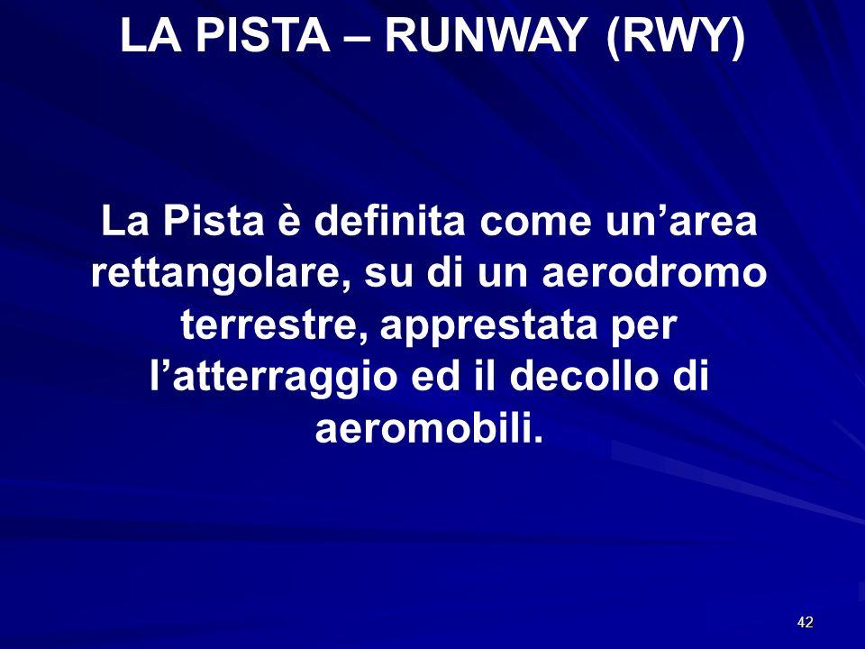 LA PISTA – RUNWAY (RWY)