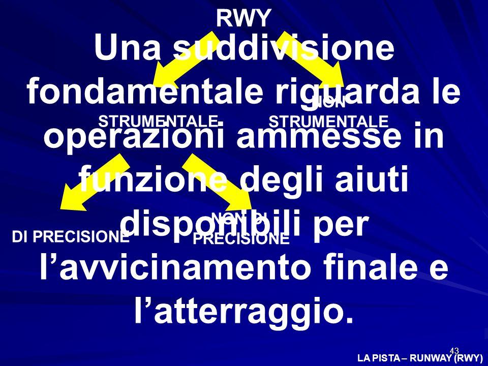 RWY Una suddivisione fondamentale riguarda le operazioni ammesse in funzione degli aiuti disponibili per l'avvicinamento finale e l'atterraggio.