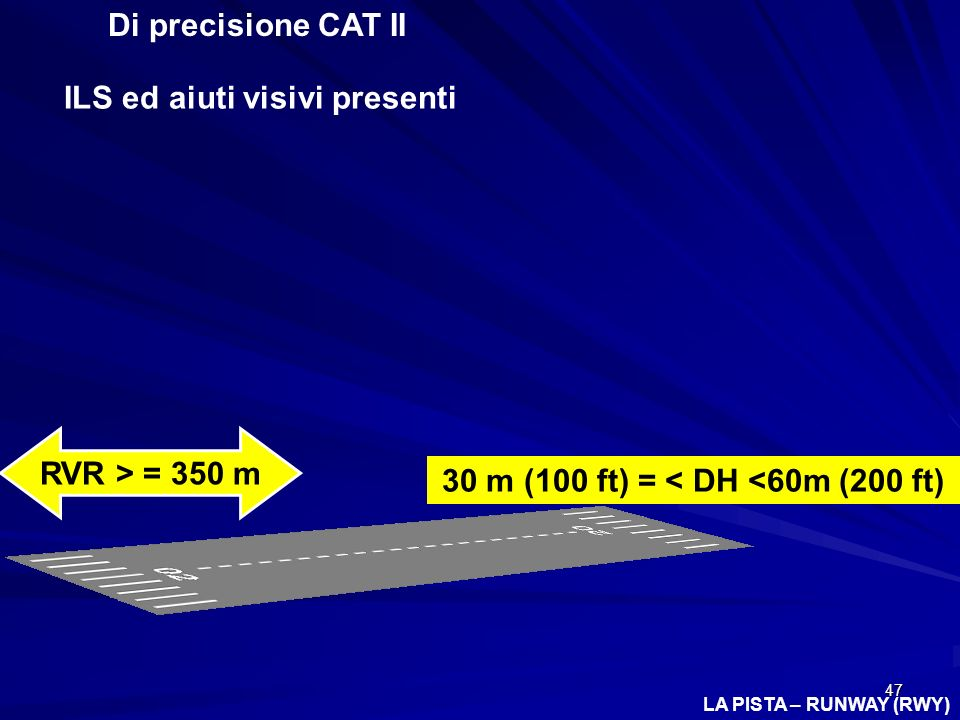 ILS ed aiuti visivi presenti 30 m (100 ft) = < DH <60m (200 ft)