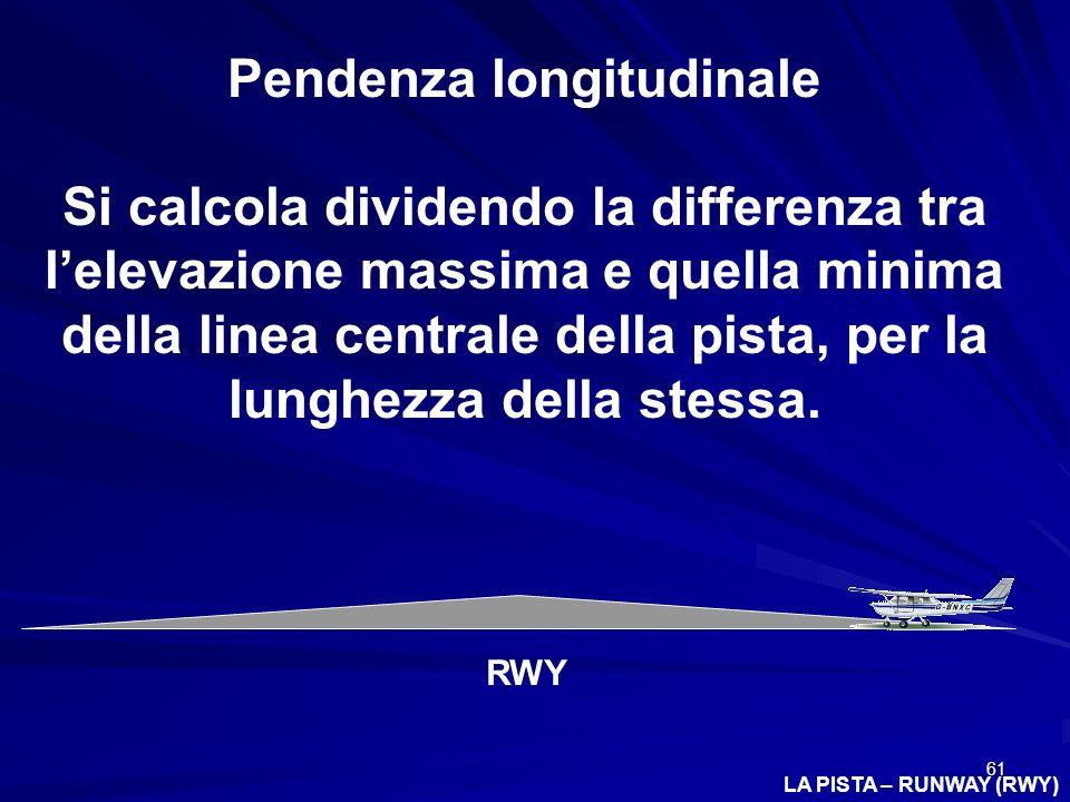Pendenza longitudinale
