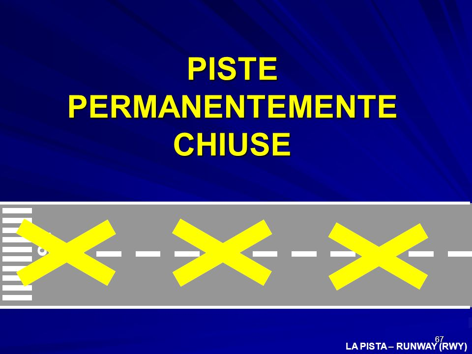 PISTE PERMANENTEMENTE CHIUSE