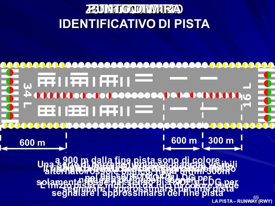 PUNTO DI MIRA IDENTIFICATIVO DI PISTA ZONA DI CONTATTO SOGLIA PISTA