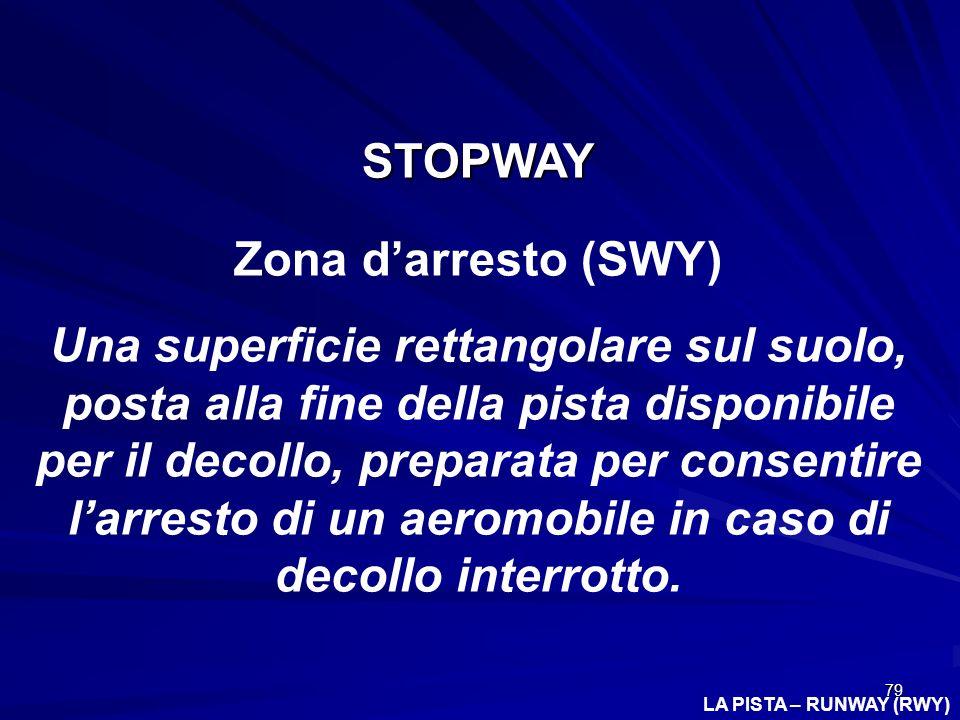 STOPWAY Zona d'arresto (SWY)