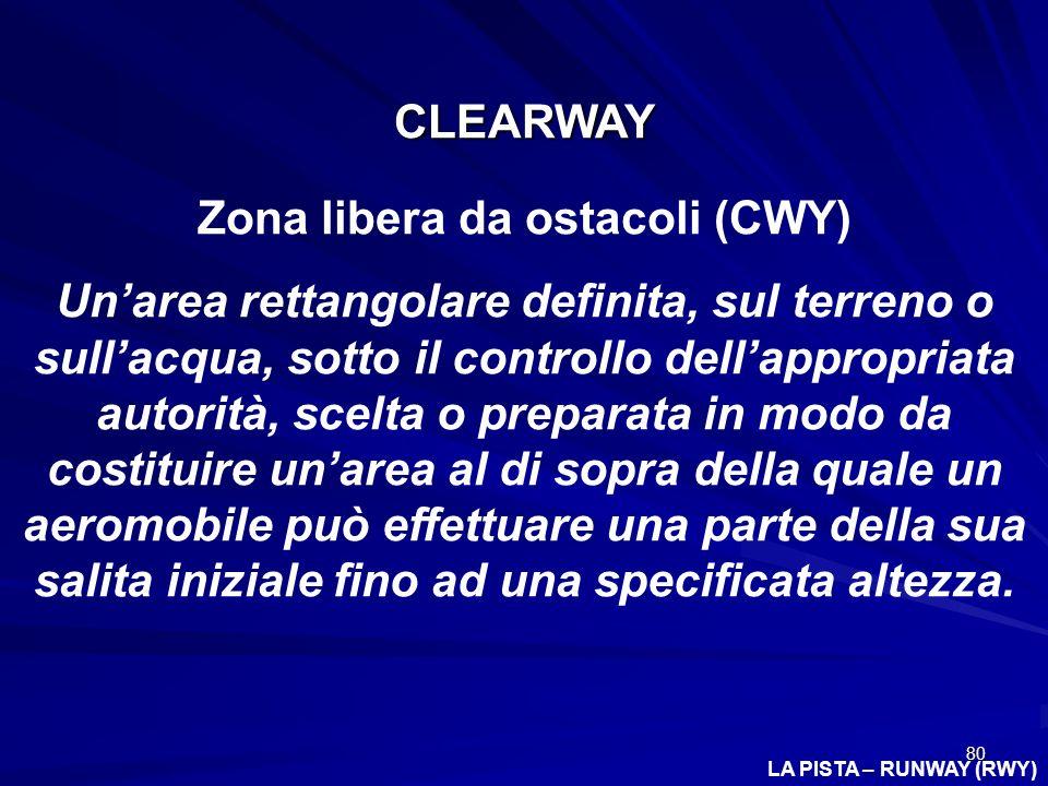 Zona libera da ostacoli (CWY)