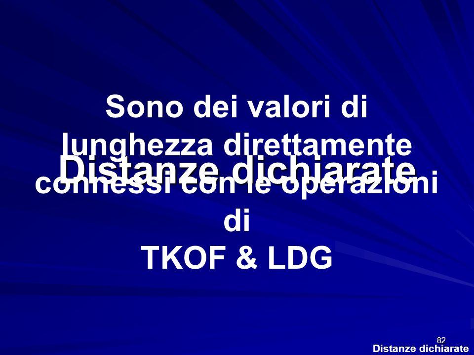 Sono dei valori di lunghezza direttamente connessi con le operazioni di TKOF & LDG